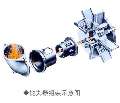 点击查看详细信息<br>标题:Blast wheel assembly diagram 阅读次数:2614